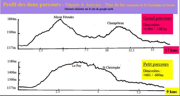 2013-08-christolaise-profils