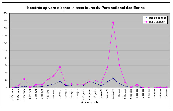 2013-08-graph-bondree2