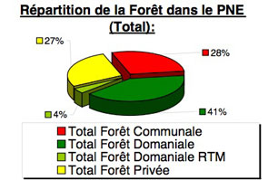 2011-09-graph2-total