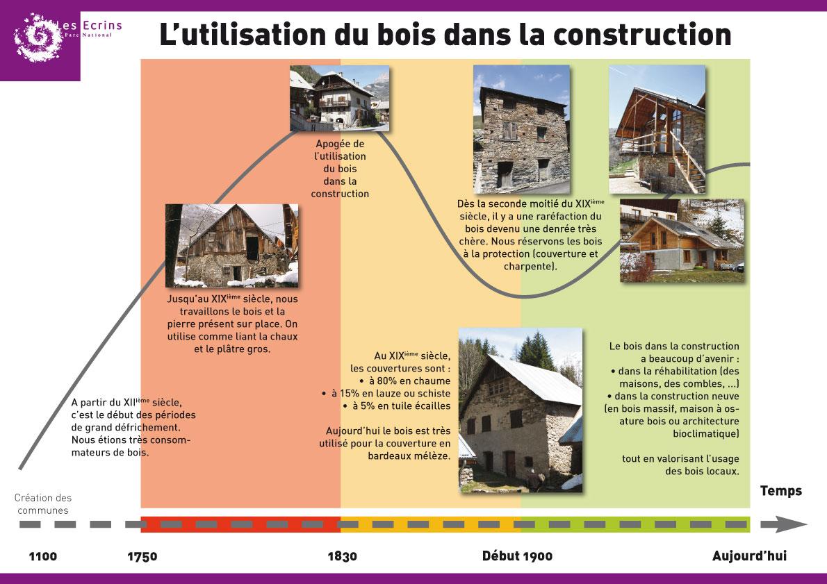 2011-10-bois-construction