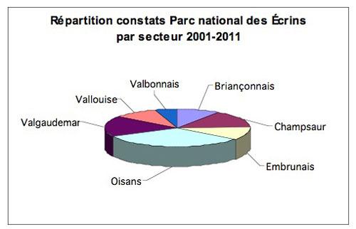 2012-01-ecrins-10ans