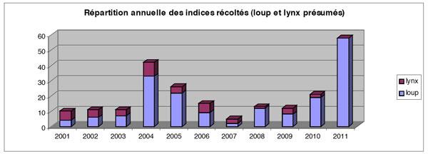 2012-02-grah-indices