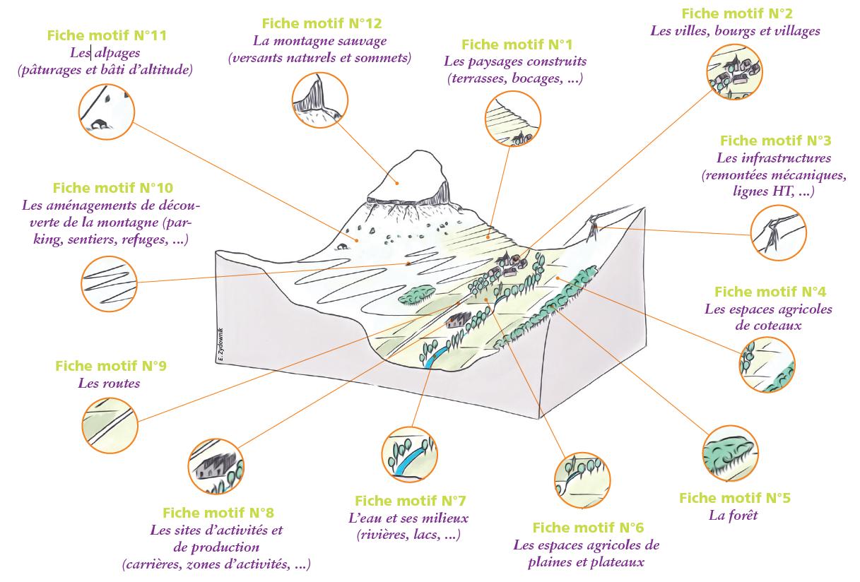 Motif paysages - Parc national des Ecrins