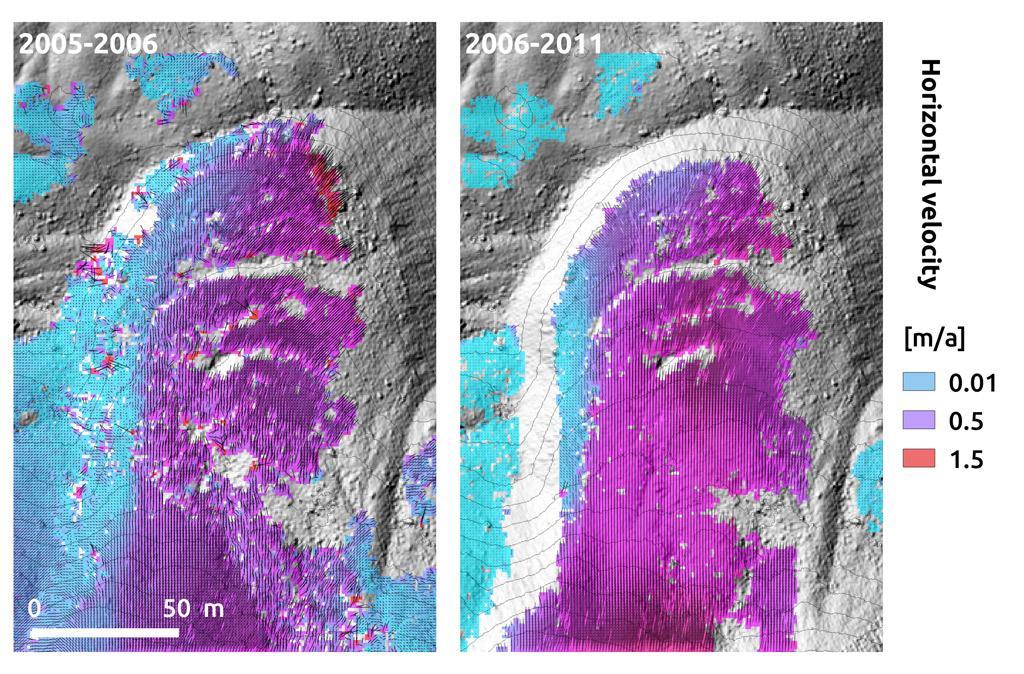 Graph - Xavier Bodin - glacier rocheux du Laurichard - vitesse 1980-2015