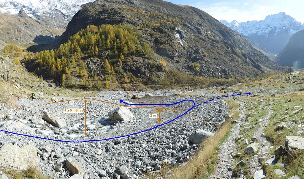 Simulation de la hauteur des dépôts retirés. En bleu, le tracé du torrent avant la restauration.