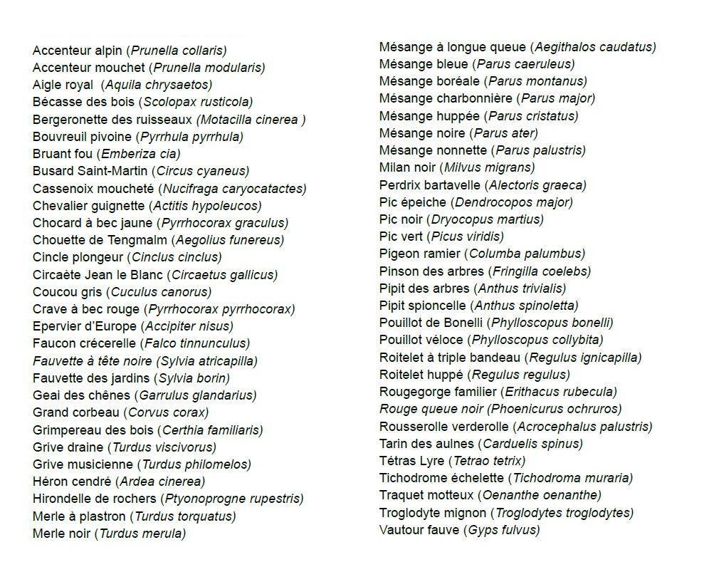 Liste d'espèces oiseaux ©PNE